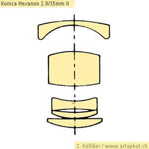 Konica Hexanon AR 35mm f28 II lens section