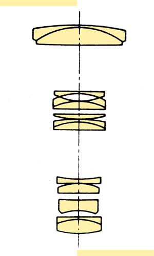 Konica Hexanon AR 65-135mmf4 section