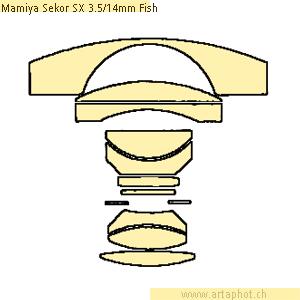 MamiyaSekorSX 14mmf35 Fisheye