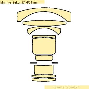 MamiyaSekorSX 21mmf4