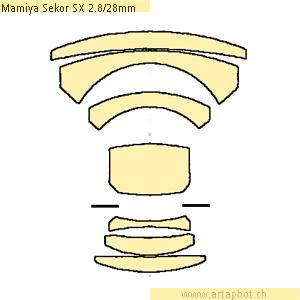 MamiyaSekorSX 28mmf28