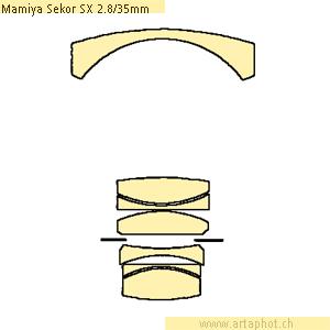 MamiyaSekorSX 35mmf28