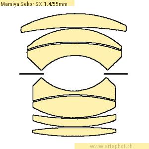 MamiyaSekorSX 55mmf14