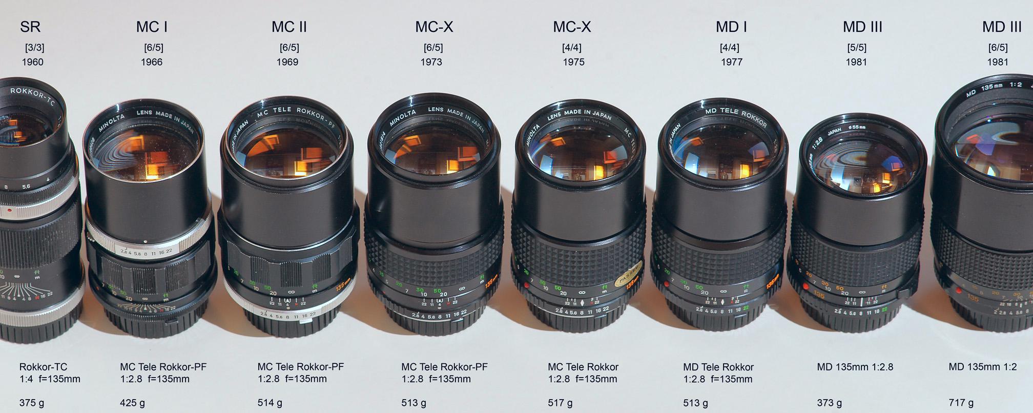Minolta 135mm f28 Varianten