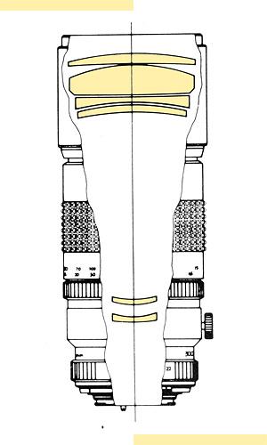 Minolta 300mm f45 MC-X