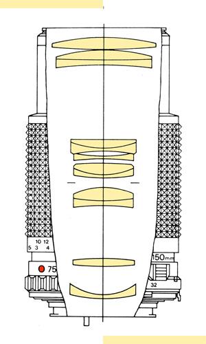 Minolta 75-150mm f4 MD-III