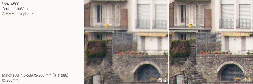 300mm Gorduno MAF 75-300mm 1986 center