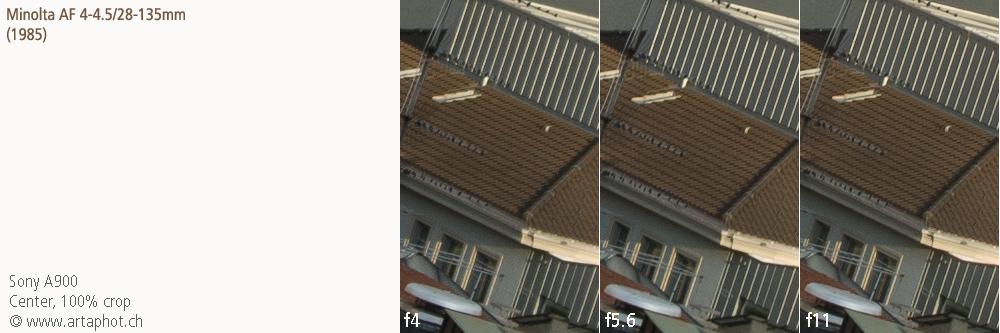 35mm Lugano MAF 28-135mm center