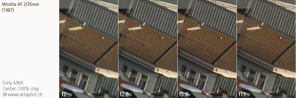 35mm Lugano MAF 35mm f2 center