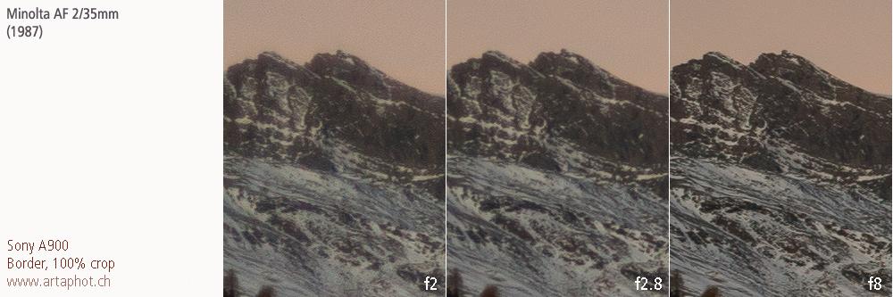 35mm Zermatt MAF 35mm f2 border