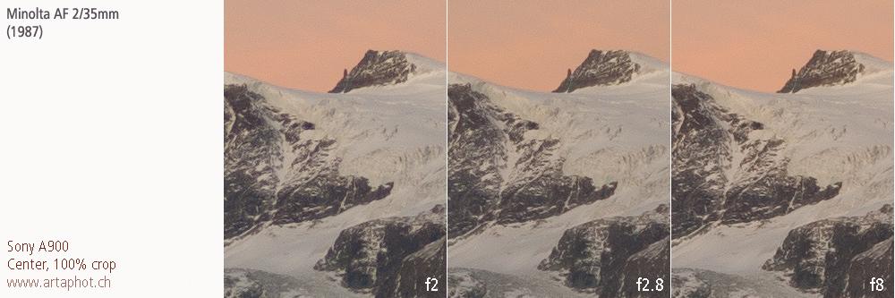 35mm Zermatt MAF 35mm f2 center