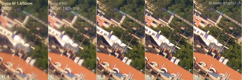 50mm Lugano Sigma 50mm f14 corner