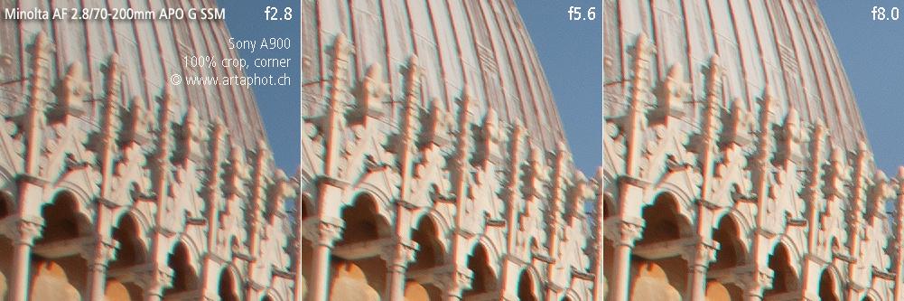 70mm Pisa Conv2013 70-200 G corner