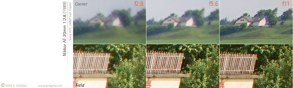 Test 20mm Nikkor AF 20mmf28