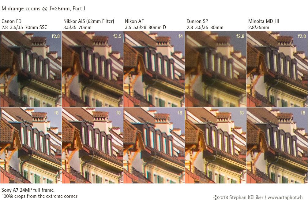 Test midrange zooms at 35mm Part I