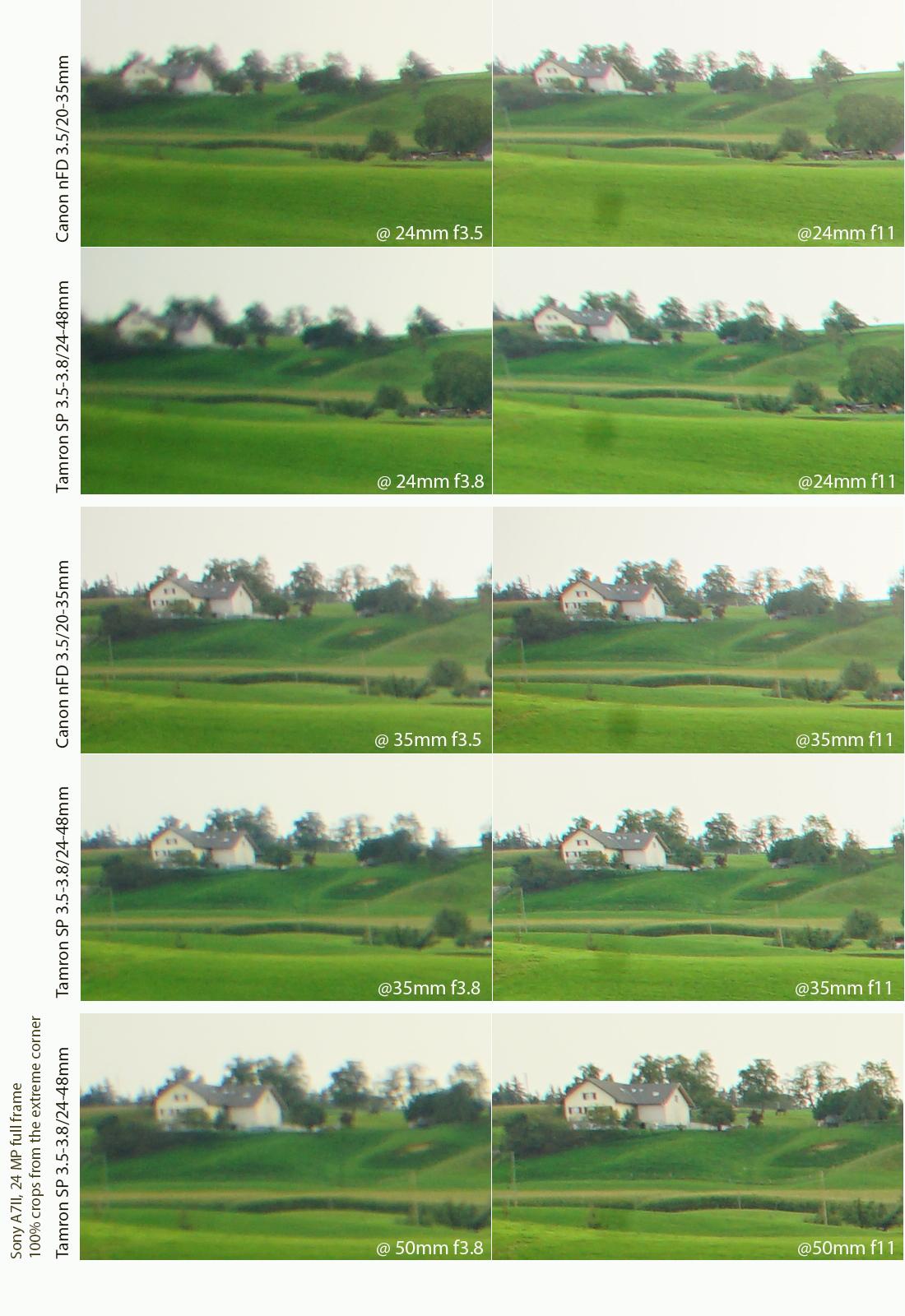 artaphot DSC09142 Tamron SP24-48 vs nFD20-35L