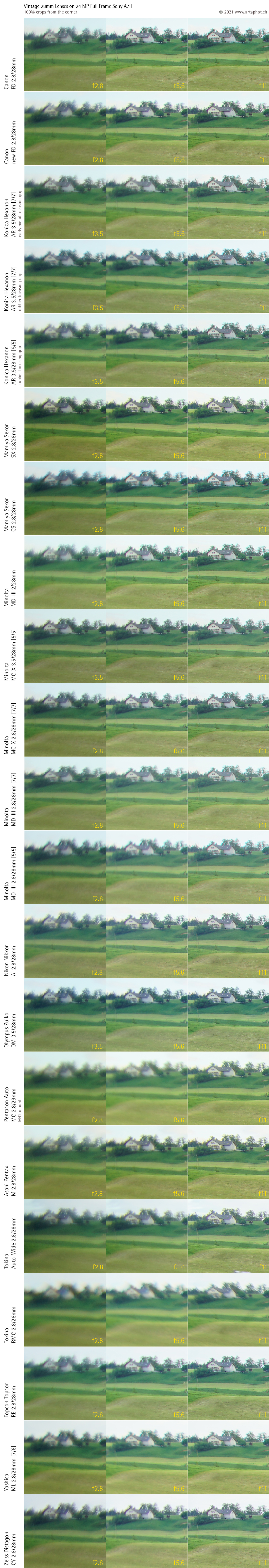 artaphot TEST 28mm primes corrctd