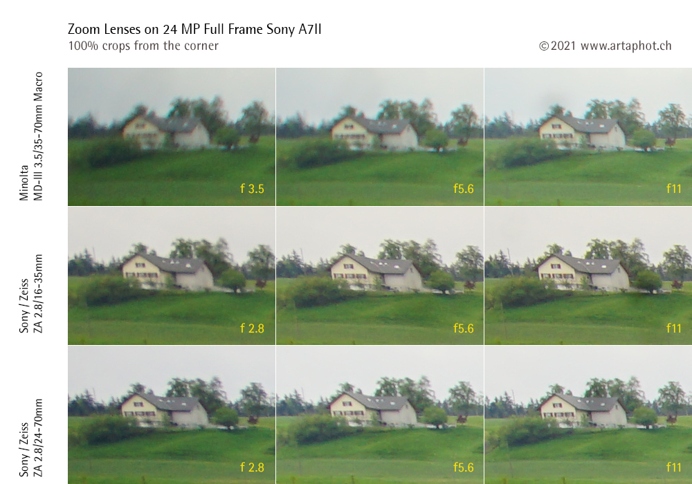 artaphot TEST 35mmf28 zooms